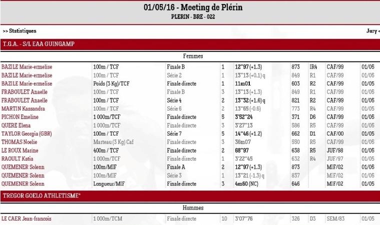 Meeting Plérin 2016-001