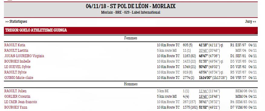 Taulé Morlaix